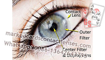 Infrared Contact Lenses In Texas Holdem Game