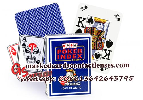 Poker Index